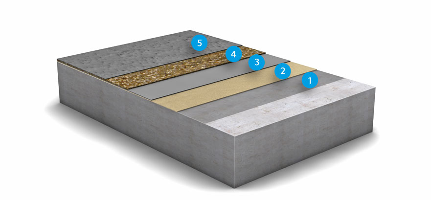 Duplicate of OS 8 surface protection system <br/>MC-Floor TopSpeed flex